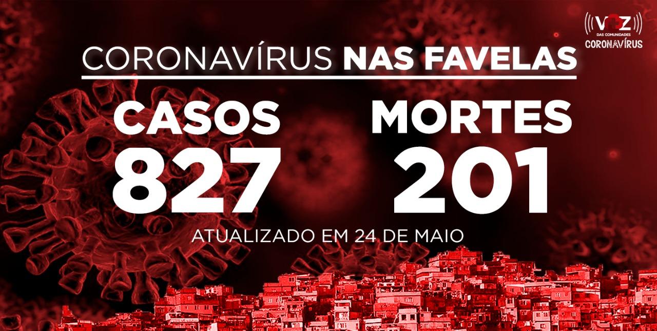 Favelas do Rio registram 32 novos casos e 2 mortes de COVID-19 neste domingo (24)
