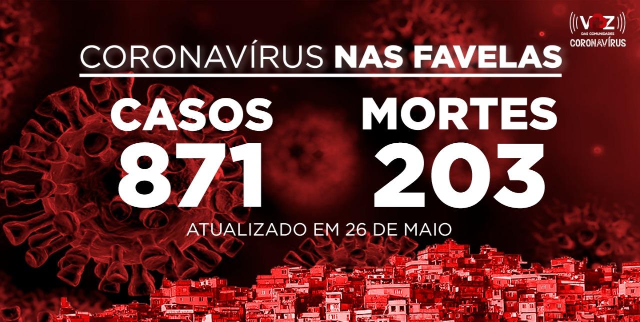 Favelas do Rio registram 29 novos casos e 1 morte de COVID-19 nesta terça-feira (26)