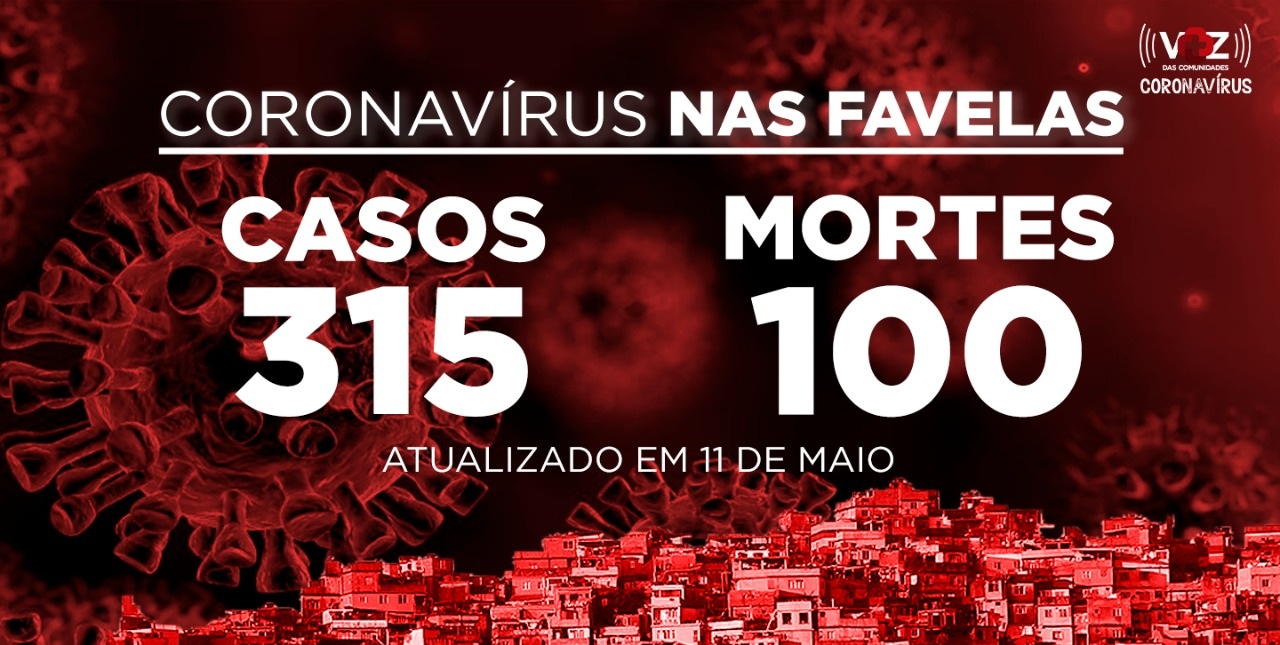 Favelas do Rio registram 1 novo caso e 7 mortes de COVID-19 nesta segunda-feira (11)