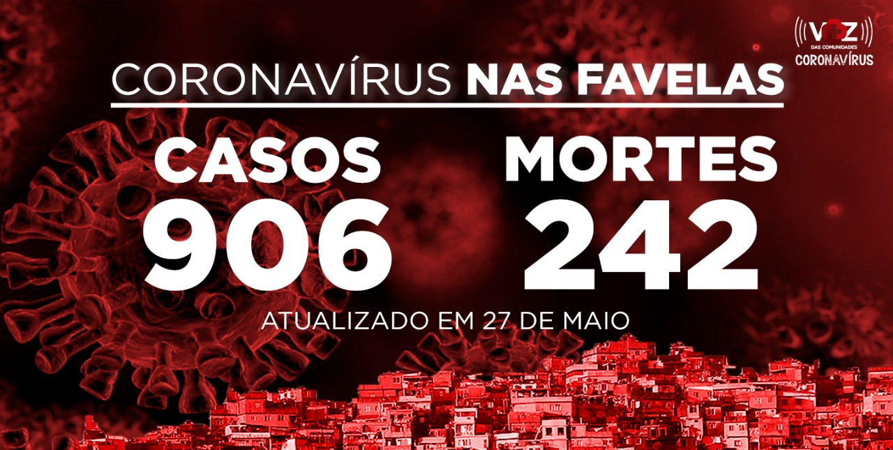 Favelas do Rio registram 35 novos casos e 39 mortes de COVID-19 nesta quarta-feira (27)