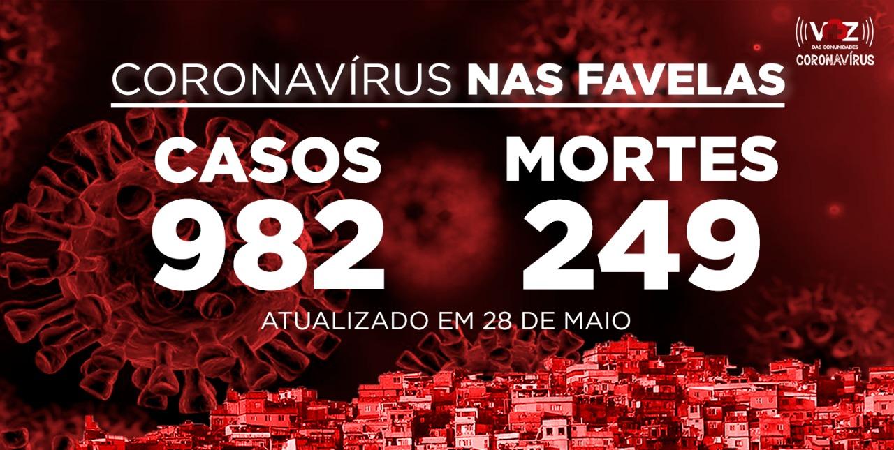 Favelas do Rio registram 76 novos casos e 7 mortes de Covid-19 nesta quinta-feira (28)