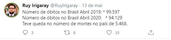 Número de óbitos no Brasil NÃO diminuiu entre abril de 2019 e abril de 2020