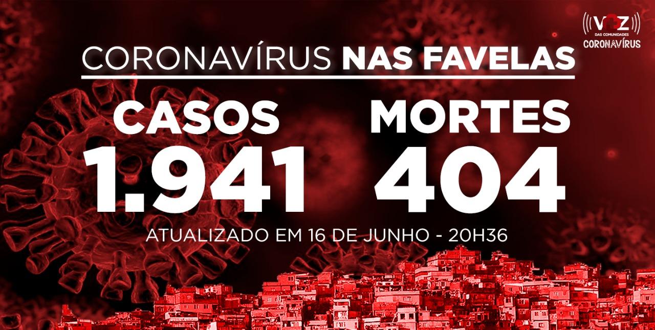 Favelas do Rio registram 109 novos casos e 7 mortes de Covid-19 nesta terça-feira (16)