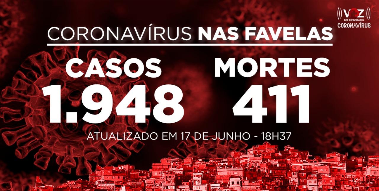 Favelas do Rio registram 7 novos casos e 7 mortes de Covid-19 nesta quarta-feira (17)