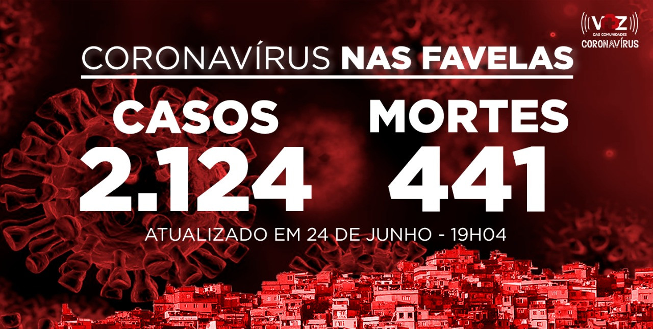 Favelas do Rio registram 29 novos casos e 3 mortes de Covid-19 nesta quarta-feira (24)