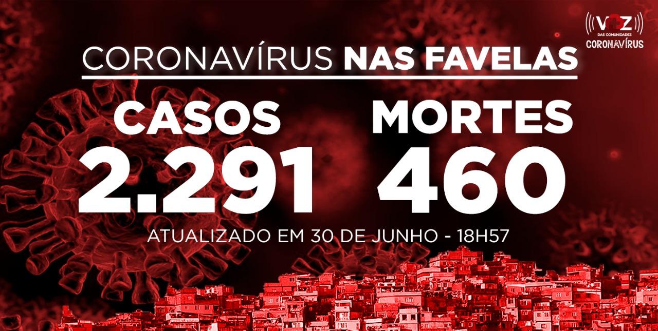 Favelas do Rio registram 15 novos casos e 4 mortes de Covid-19 nesta terça-feira (30)