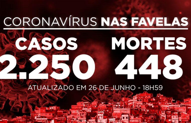 Favelas do Rio registram 38 novos casos e 3 mortes de Covid-19 nesta sexta-feira (26)