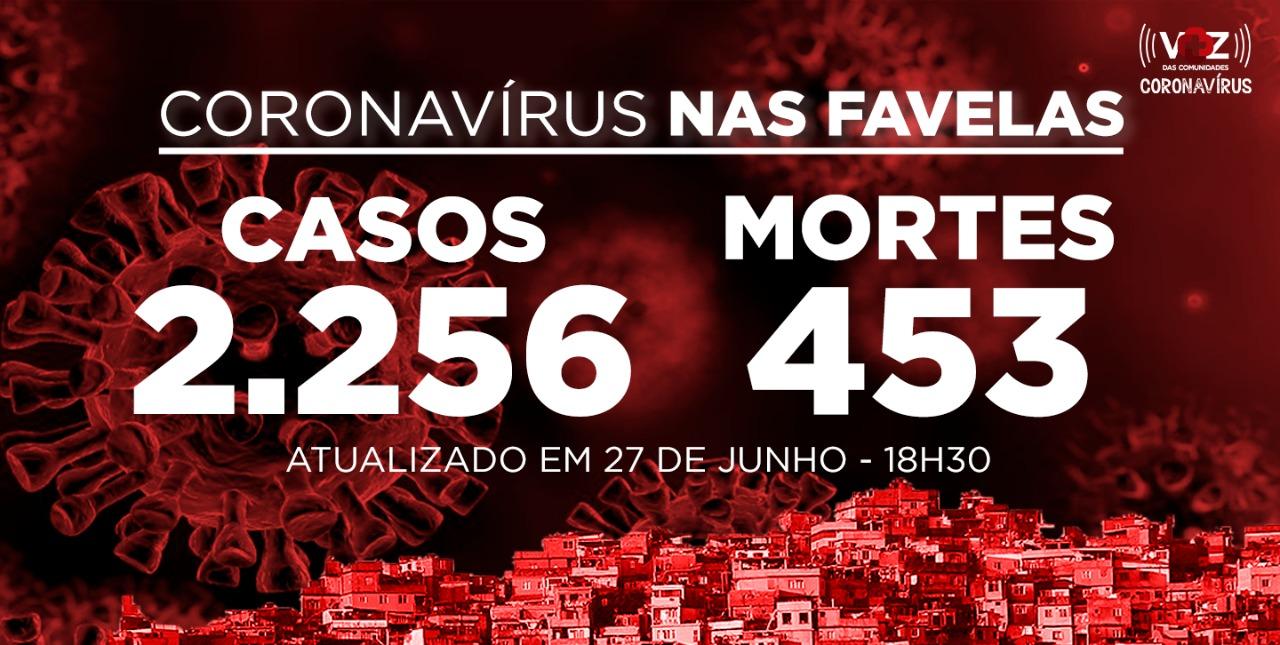 Favelas do Rio registram 6 novos casos e 5 mortes de Covid-19 neste sábado (27)