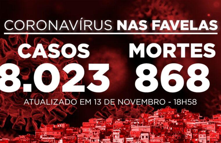Favelas do Rio registram 18 novos casos e 1 óbito Covid-19 nesta sexta (13)